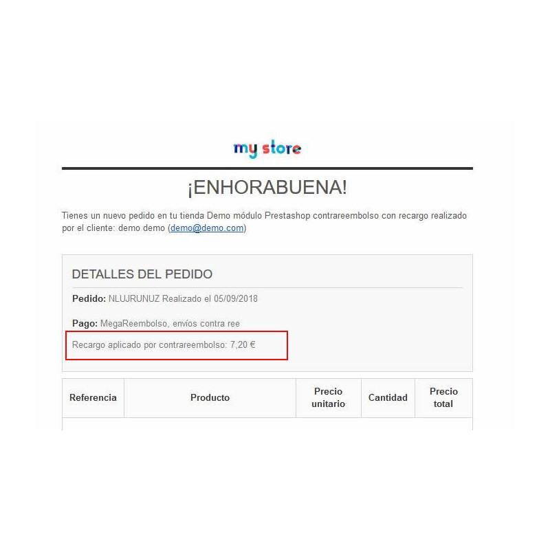Módulo de Pago ContraReembolso con recargo y limitaciones Prestashop