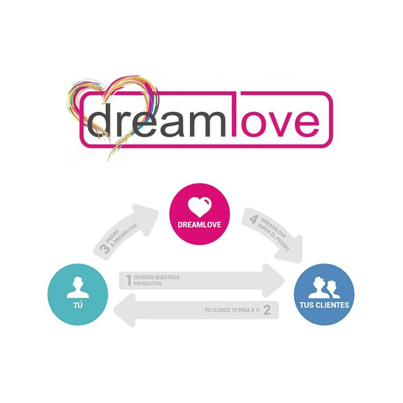 Importer of products from Dreamlove for Prestashop