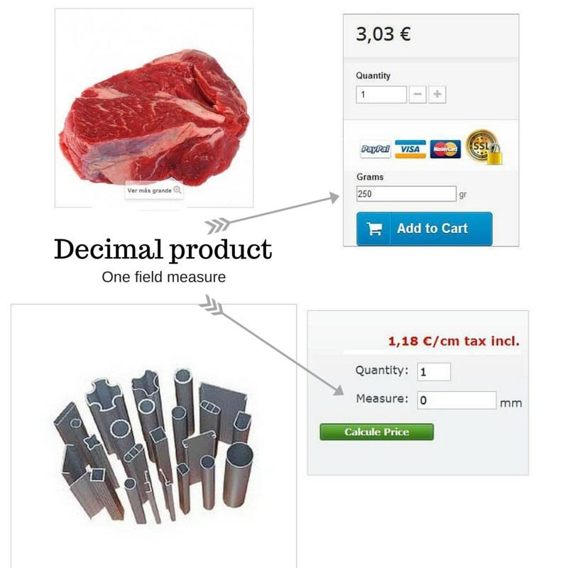Módulo Megaproduct: Venta de Productos con decimales - Prestashop