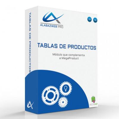 Módulo para la creación de tablas de productos