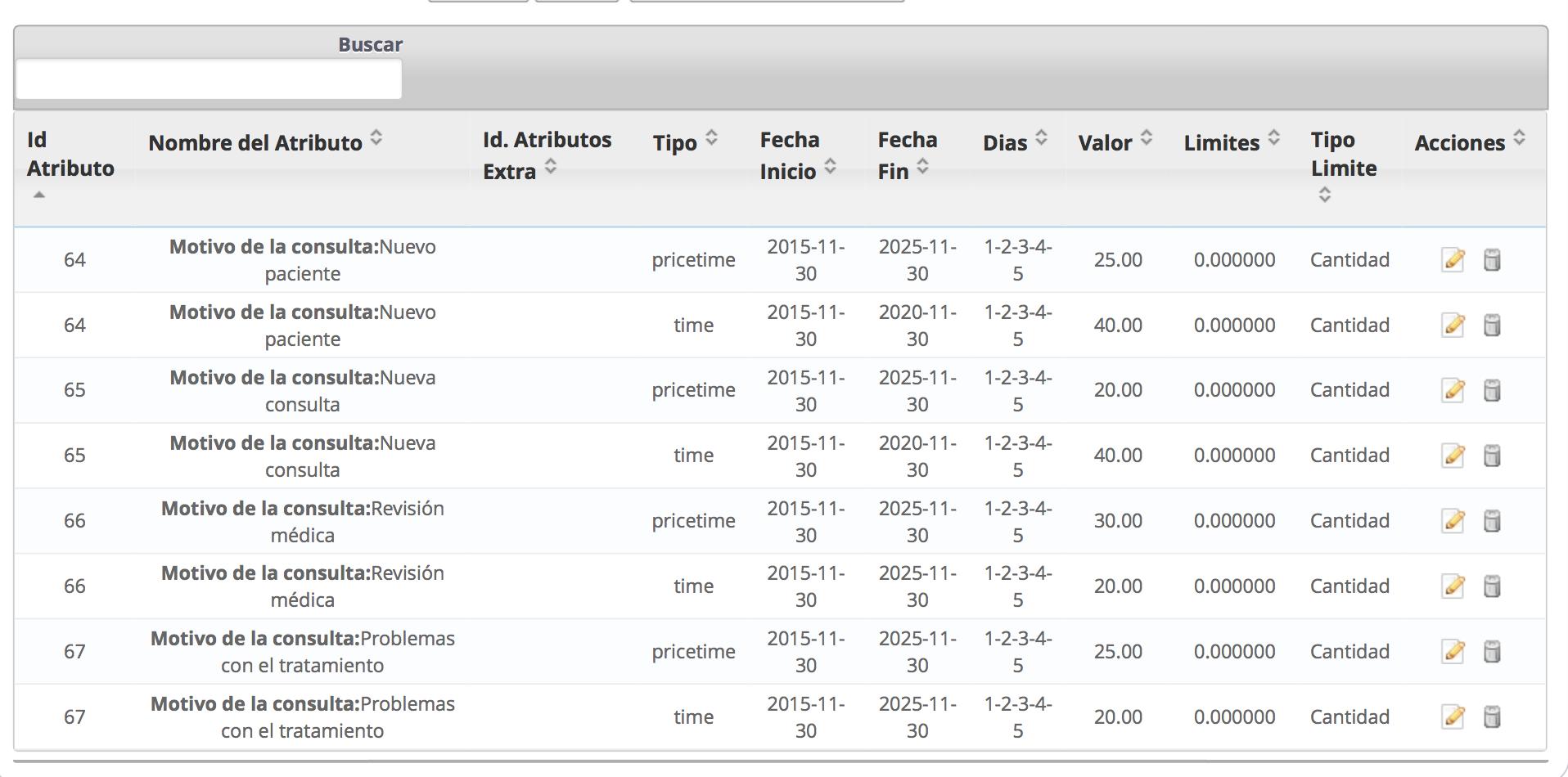 Tabla con la configuración de los atributos en Megaservices