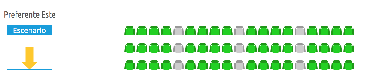 asientos orientacion frontal respecto al escenario