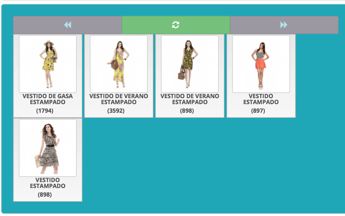 show the stock of each product in the catalog of the tpv