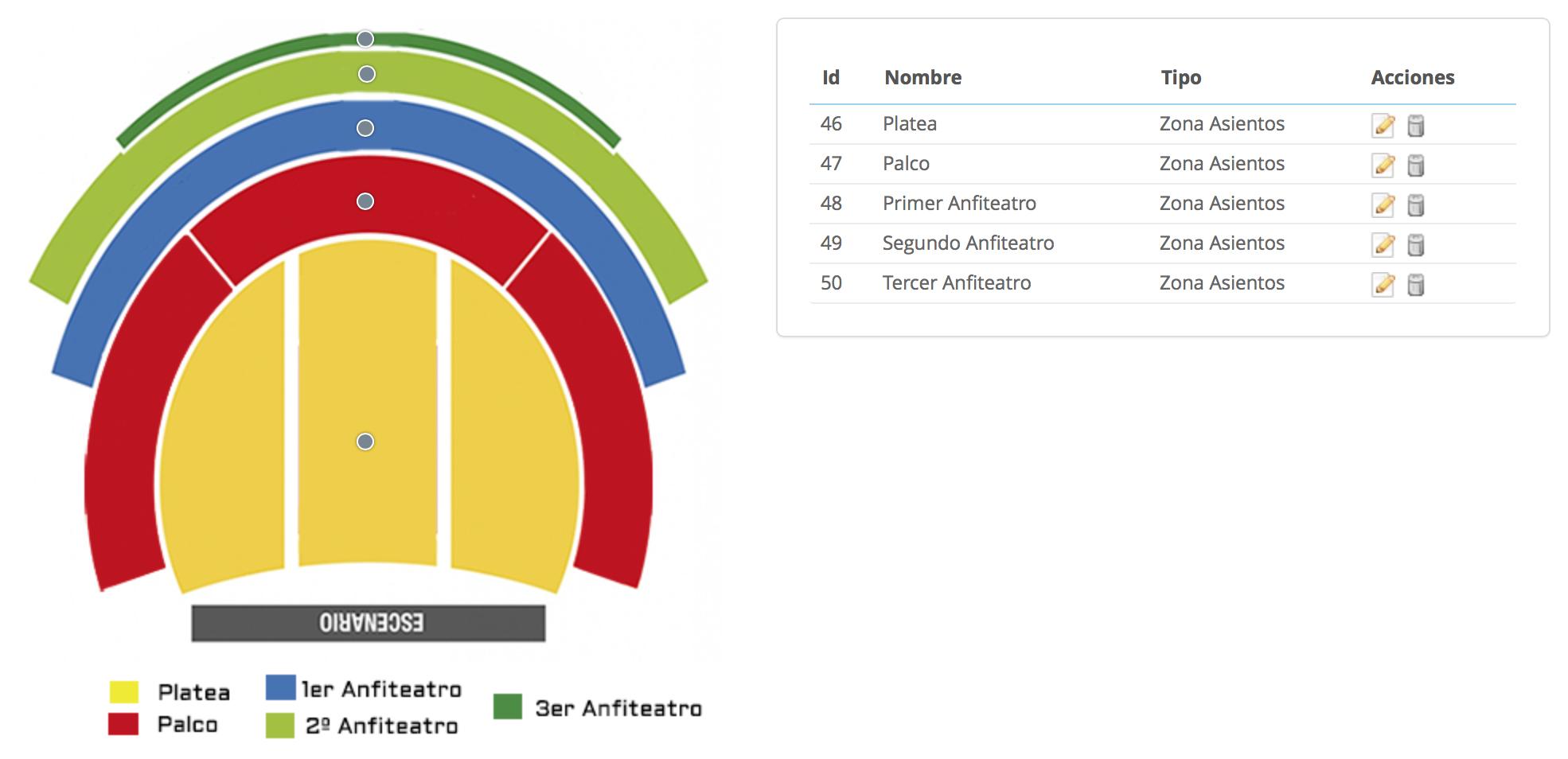 mapa para añadir las zonas de un teatro awselecseat