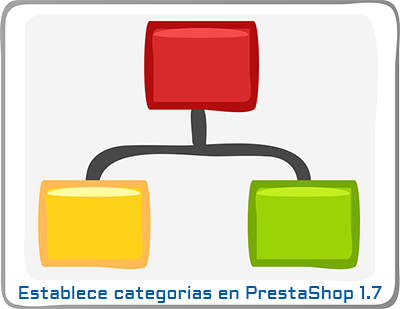 Organiza tu catálogo de PrestaShop 1.7 en categorías
